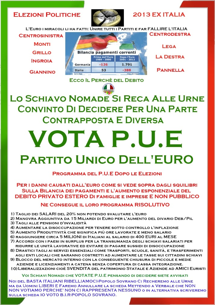 Indicazione di Voto Basta Italiani Ribelliamoci-Popolo Sovrano1