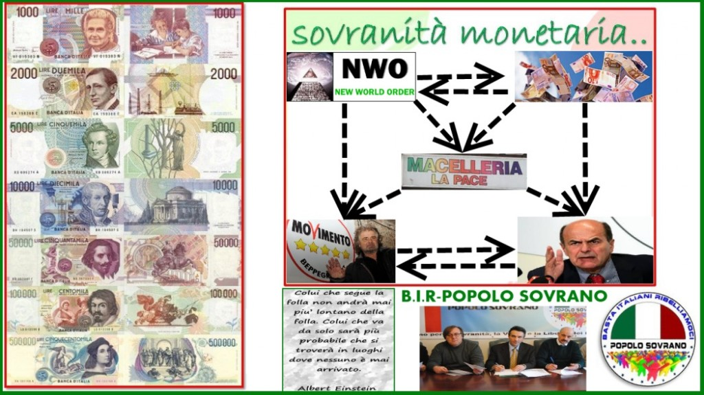 Sovranità Monetaria