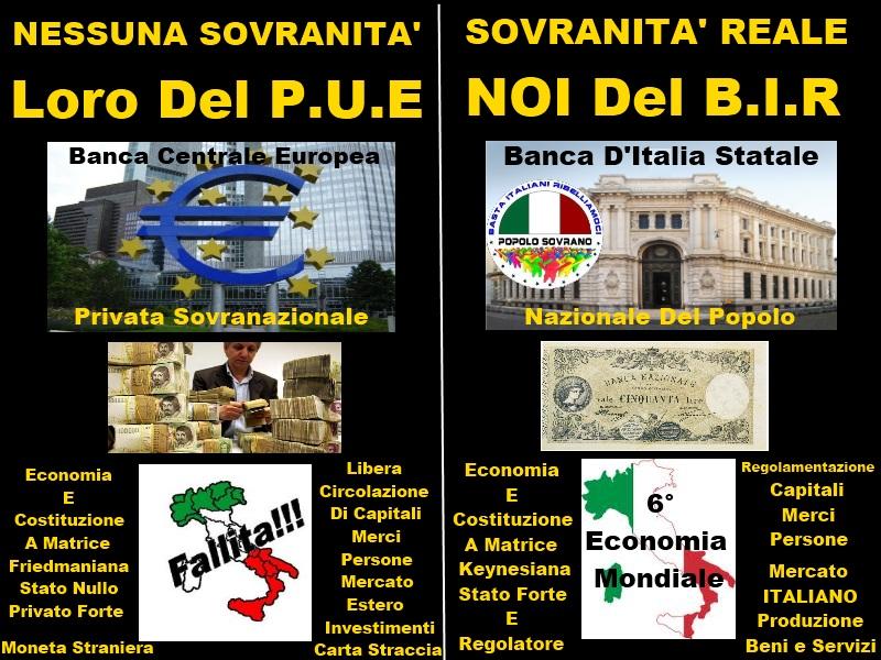 Sovranità Nazionale